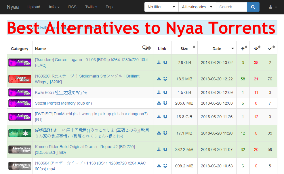 nyaa torrents alternatives